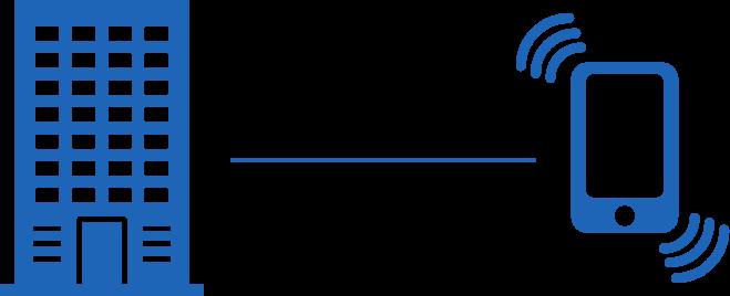 OGクラウドフォンの説明図